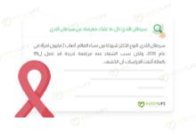 صورة سرطان الثدي| كل ما عليك معرفته عن سرطان الثدي
