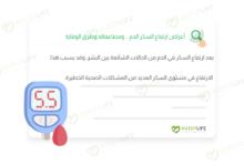 صورة أعراض ارتفاع السكر الدم … ومضاعفاته وطرق الوقاية